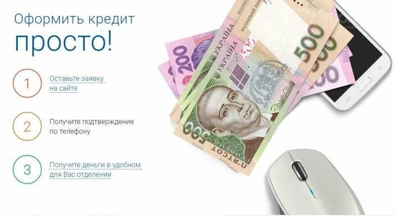 ea03aec1fd75 Онлайн кредит наличными до 75 000 грн. за 15 минут, деньги на карту ...