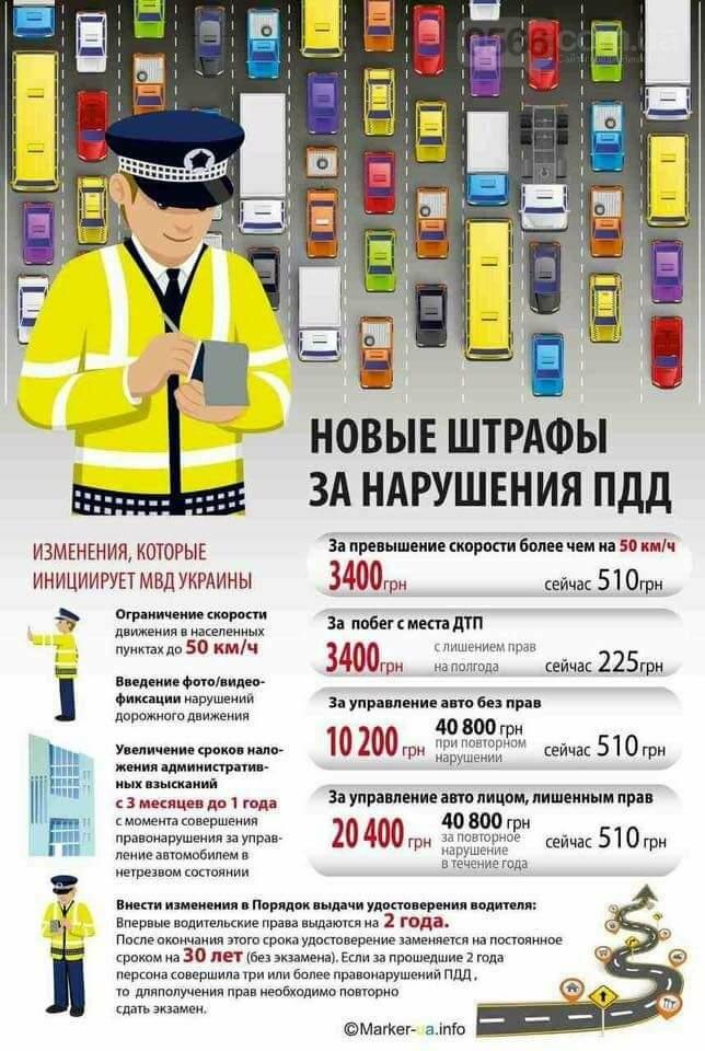 С сегодняшнего дня ездим в Никополе по новым Правилам дорожного движения, фото-1