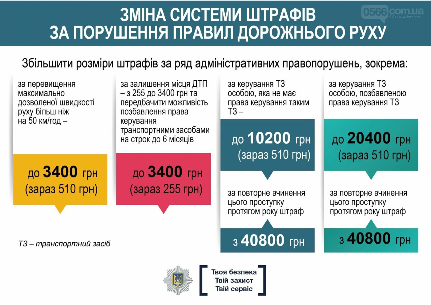 У МВС розтлумачили нові правила дорожнього руху, фото-2